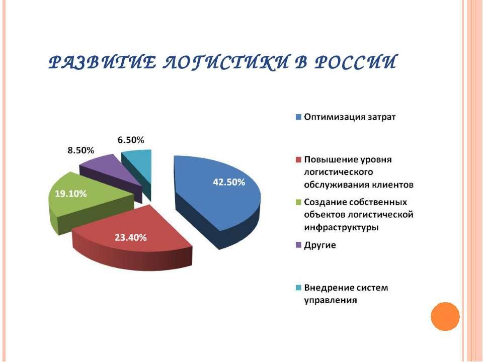 РАЗВИТИЕ ЛОГИСТИКИ В РОССИИ
