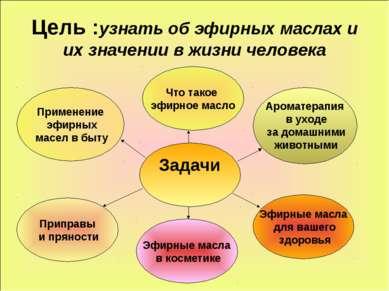 Цель :узнать об эфирных маслах и их значении в жизни человека Применение эфир...