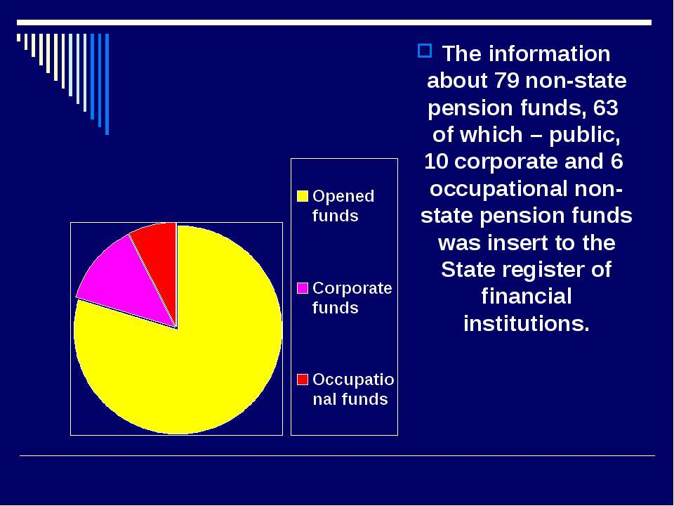 The information about 79 non-state pension funds, 63 of which – public, 10 co...