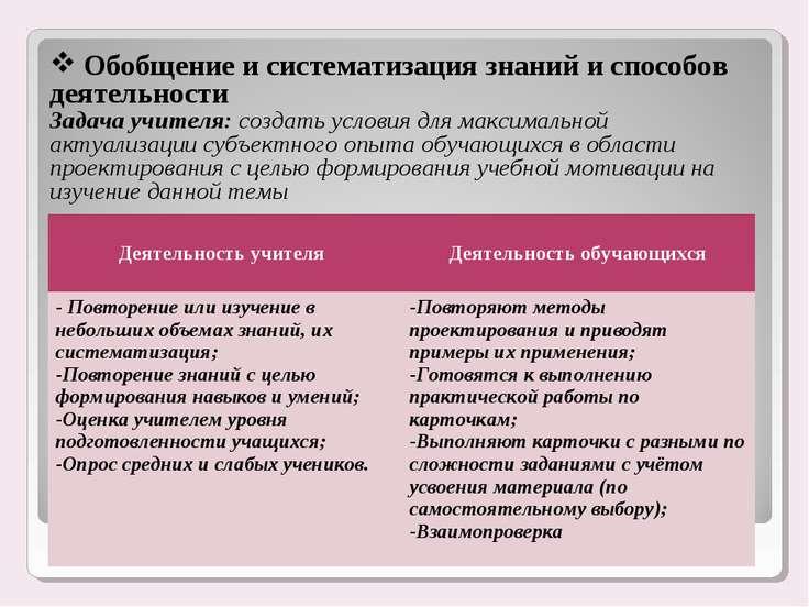 Обобщение и систематизация знаний и способов деятельности Задача учителя: соз...