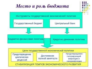 Место и роль бюджета Инструменты государственной экономической политики Госуд...