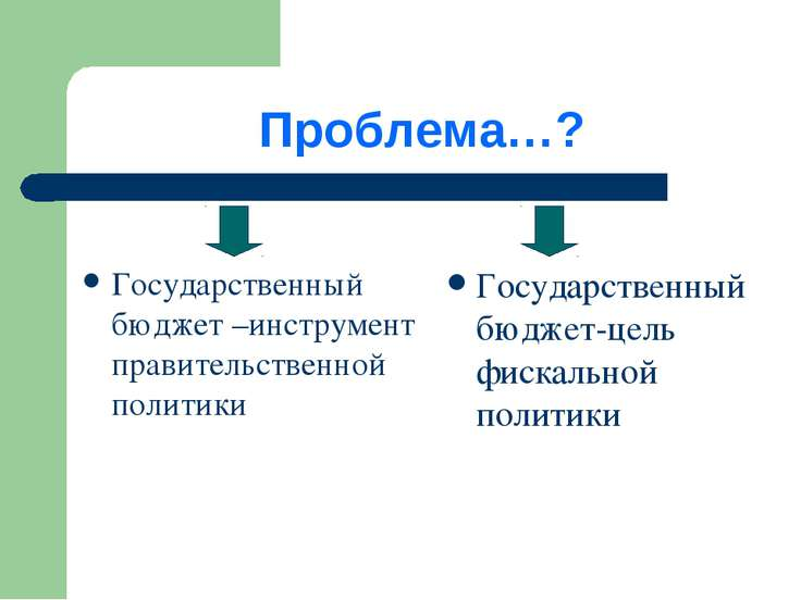 Проблема…? Государственный бюджет –инструмент правительственной политики Госу...