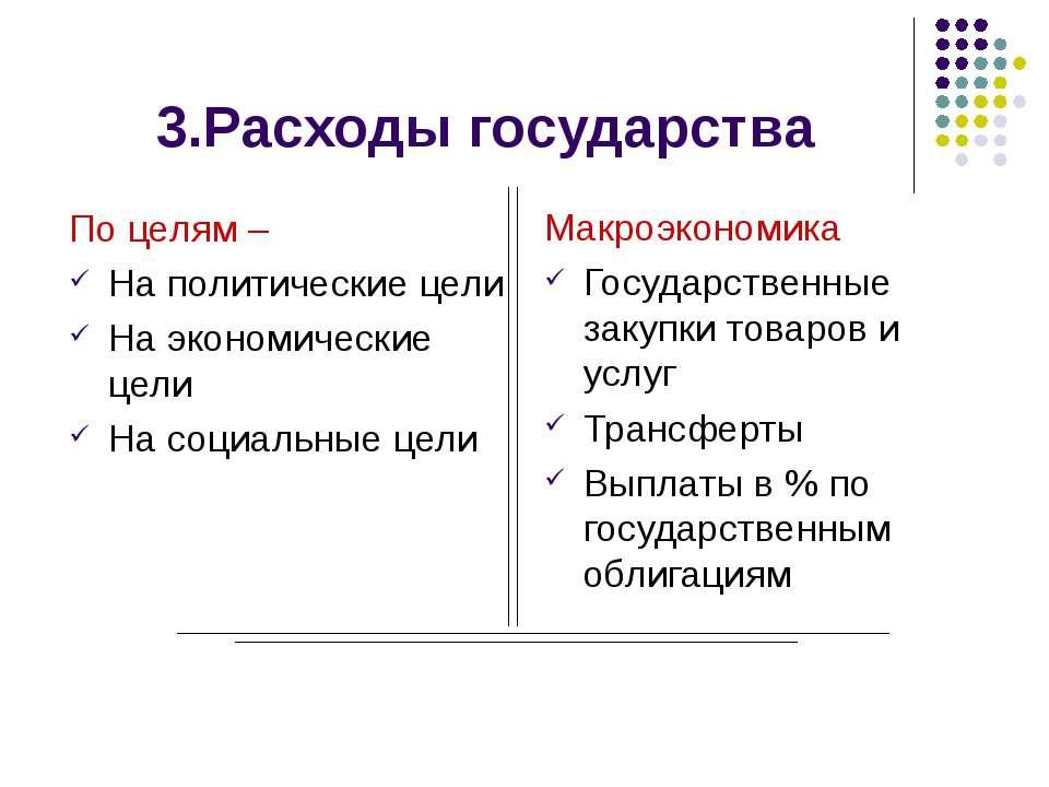 3.Расходы государства По целям – На политические цели На экономические цели Н...