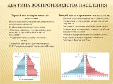 Первый тип воспроизводства населения Низкие показатели рождаемости, смертност...