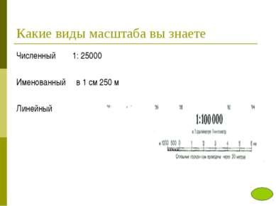 Какие виды масштаба вы знаете Численный 1: 25000 Именованный в 1 см 250 м Лин...