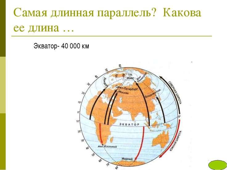 Самая длинная параллель? Какова ее длина … Экватор- 40 000 км