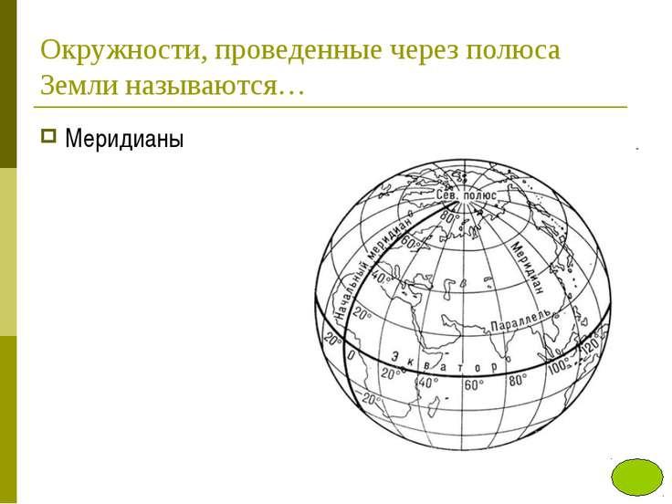 Окружности, проведенные через полюса Земли называются… Меридианы