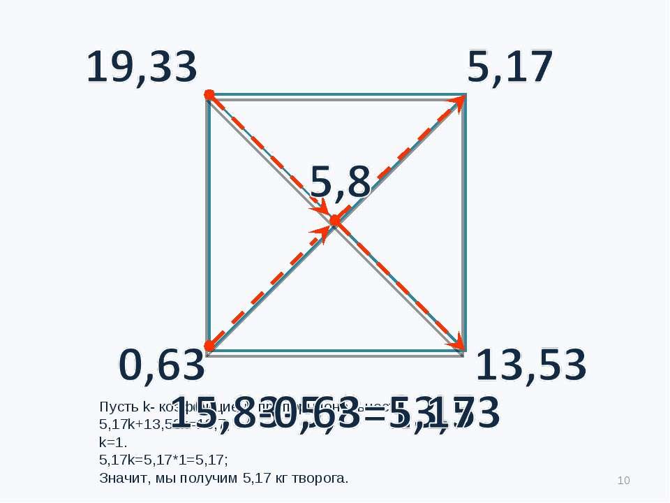 Пусть k- коэффициент пропорциональности. 5,17k+13,53k=18,7; k=1. 5,17k=5,17*1...