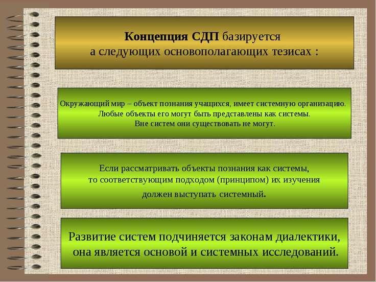 Концепция СДП базируется а следующих основополагающих тезисах : Окружающий ми...