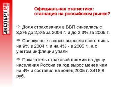 Официальная статистика: стагнация на российском рынке? Доля страхования в ВВП...