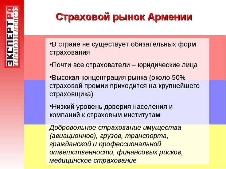 Страховой рынок Армении В стране не существует обязательных форм страхования ...