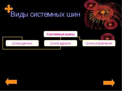Виды системных шин