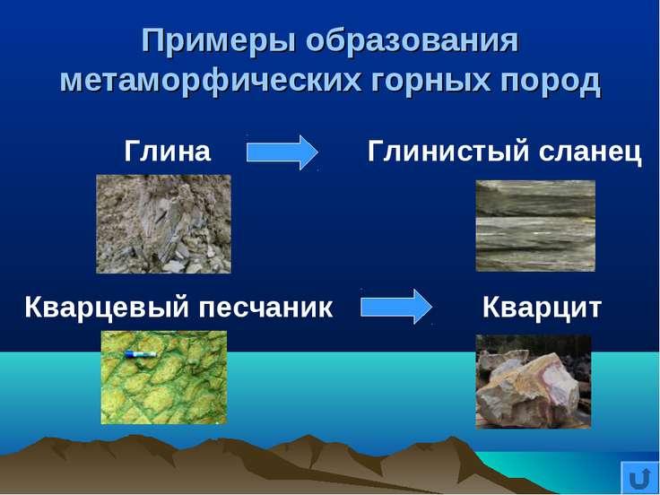 Примеры образования метаморфических горных пород Глина Глинистый сланец Кварц...
