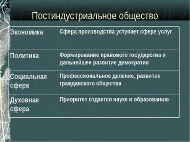 Постиндустриальное общество Приоритет отдается науке и образованию Духовная с...