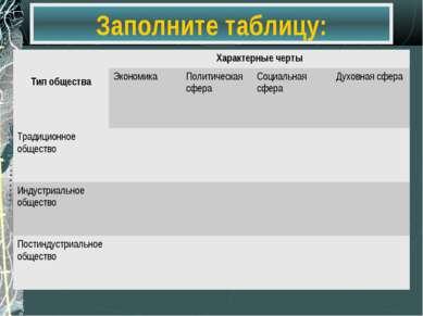 Заполните таблицу: Тип общества Характерные черты Экономика Политическая сфер...