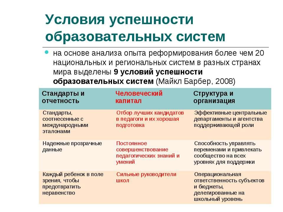 Условия успешности образовательных систем на основе анализа опыта реформирова...