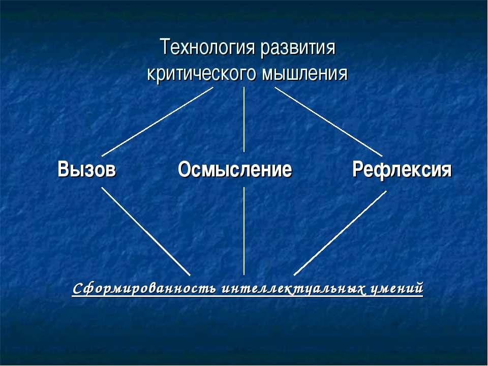 Технология развития критического мышления Вызов Осмысление Рефлексия Сформиро...