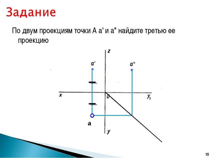 """По двум проекциям точки А а' и а"""" найдите третью ее проекцию а *"""