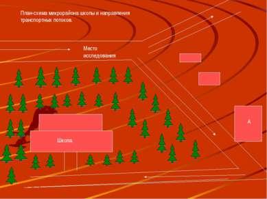 Школа. План-схема микрорайона школы и направления транспортных потоков. Место...