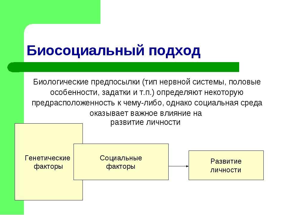 Биосоциальный подход Биологические предпосылки (тип нервной системы, половые ...