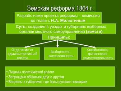 Земская реформа 1864 г. Разработчики проекта реформы – комиссия во главе с Н....