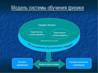 Модель системы обучения физике