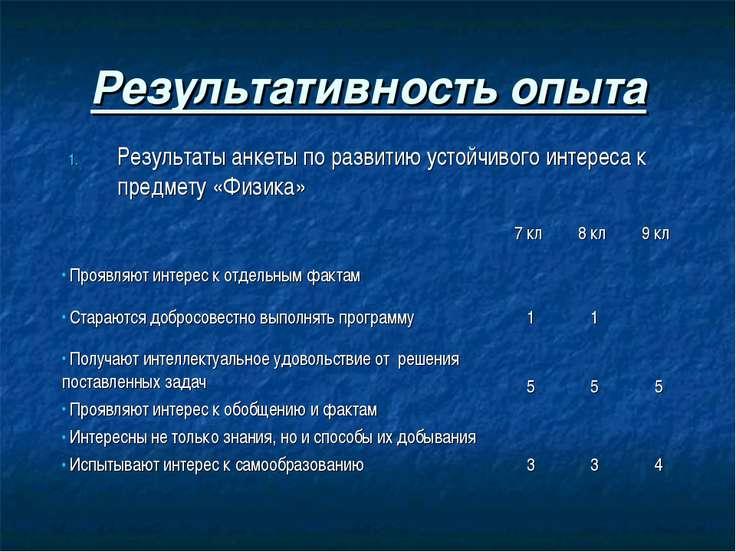 Результативность опыта Результаты анкеты по развитию устойчивого интереса к п...