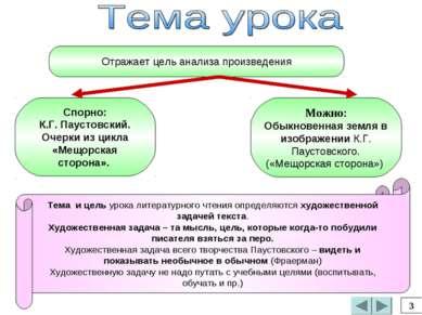 Отражает цель анализа произведения 3 Спорно: К.Г. Паустовский. Очерки из цикл...