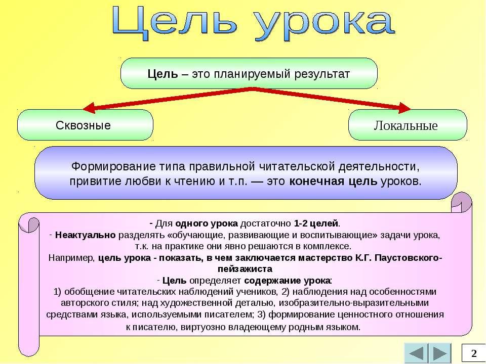 Цель – это планируемый результат 2 Формирование типа правильной читательской ...