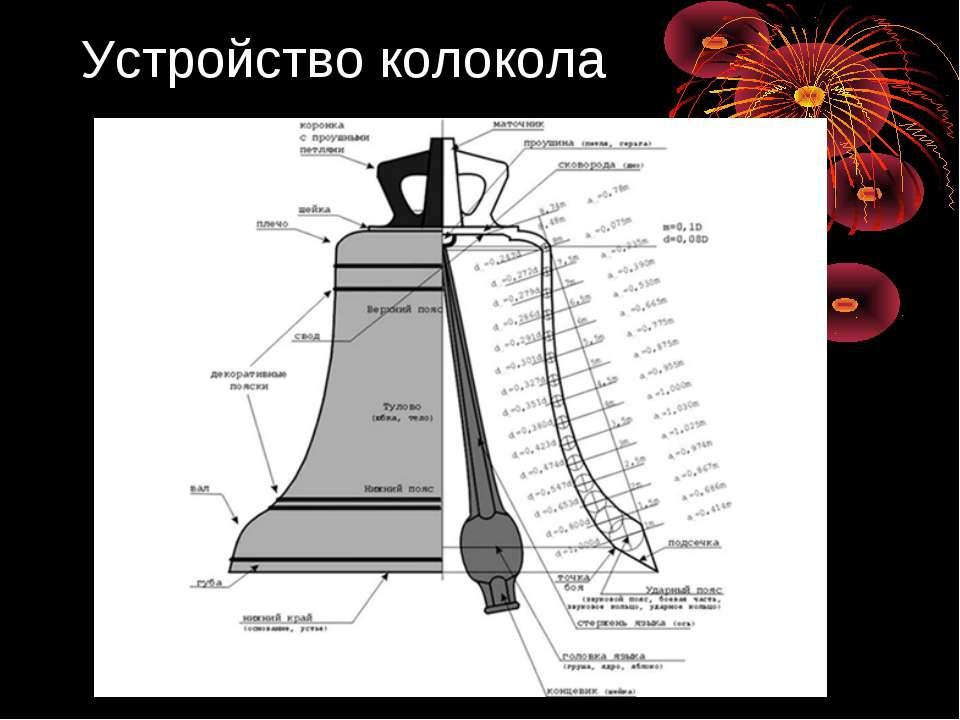 Устройство колокола