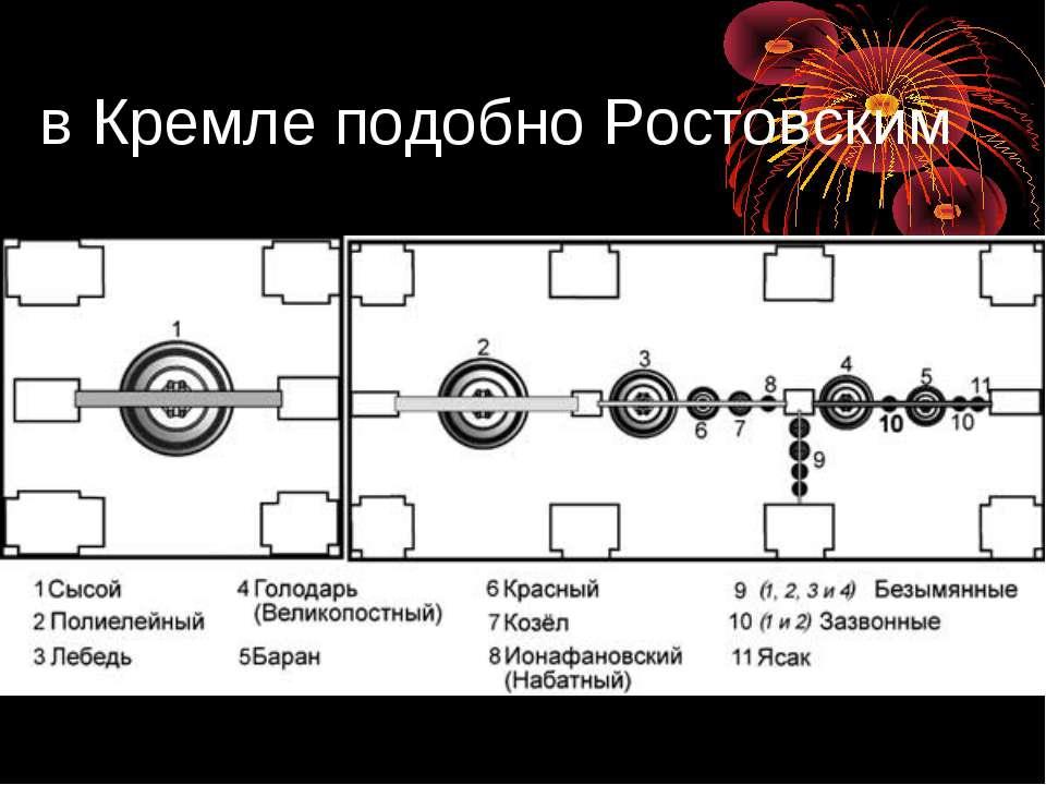 в Кремле подобно Ростовским