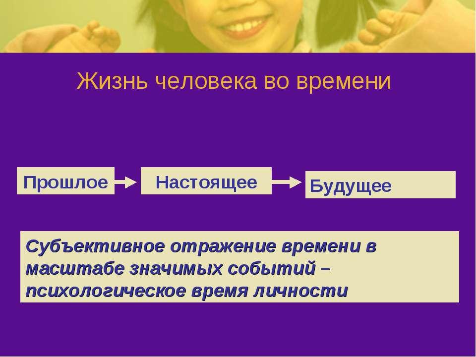 Жизнь человека во времени Прошлое Настоящее Будущее Субъективное отражение вр...