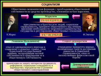 СОЦИАЛИЗМ 9 Общественно-экономическая формация с преобладанием общественной с...