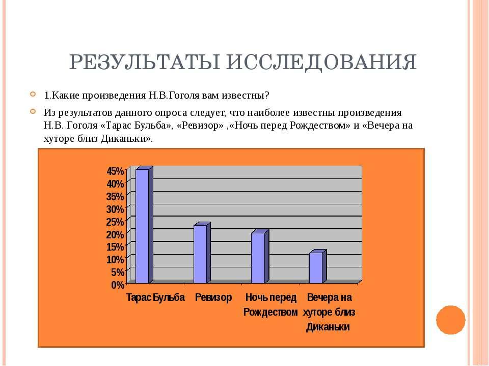 РЕЗУЛЬТАТЫ ИССЛЕДОВАНИЯ 1.Какие произведения Н.В.Гоголя вам известны? Из резу...
