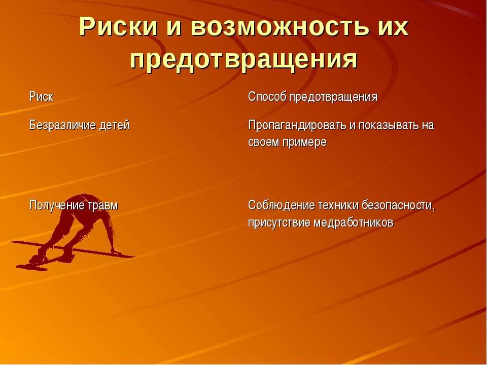 Риски и возможность их предотвращения Риск Способ предотвращения Безразличие ...