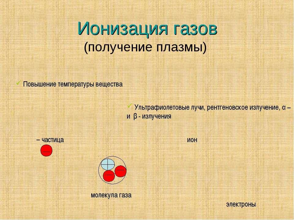 Ионизация газов (получение плазмы) Повышение температуры вещества Ультрафиоле...