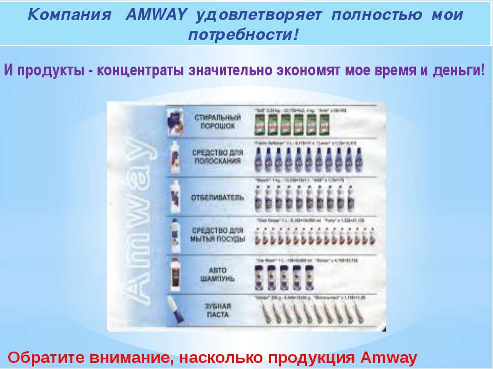 Компания AMWAY удовлетворяет полностью мои потребности! И продукты - концентр...