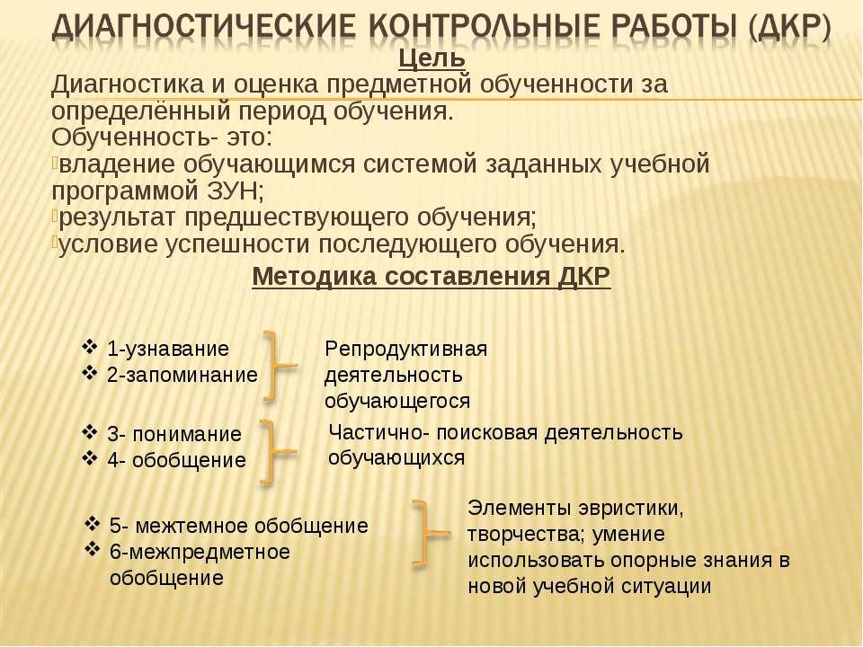 Цель Диагностика и оценка предметной обученности за определённый период обуче...