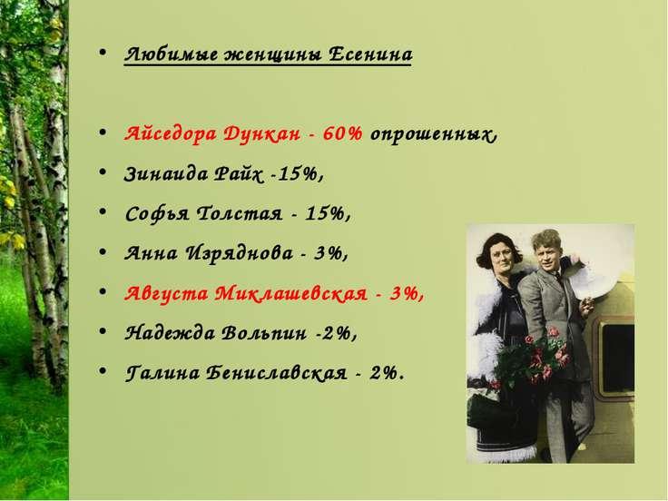 Любимые женщины Есенина Айседора Дункан - 60% опрошенных, Зинаида Райх -15%, ...