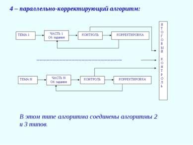 4 – параллельно-корректирующий алгоритм: В этом типе алгоритма соединены алго...