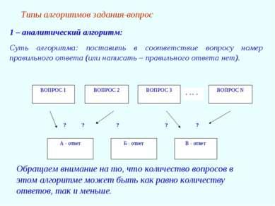 Типы алгоритмов задания-вопрос 1 – аналитический алгоритм: Суть алгоритма: по...