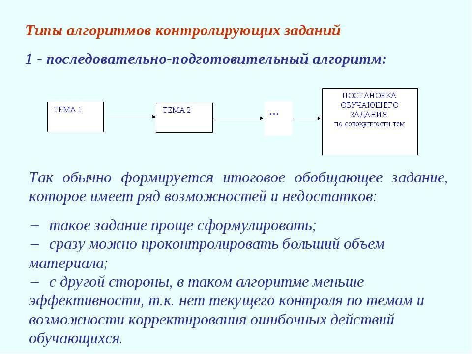 Типы алгоритмов контролирующих заданий 1 - последовательно-подготовительный а...