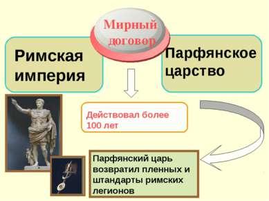Парфянское царство Римская империя Мирный договор Действовал более 100 лет Па...