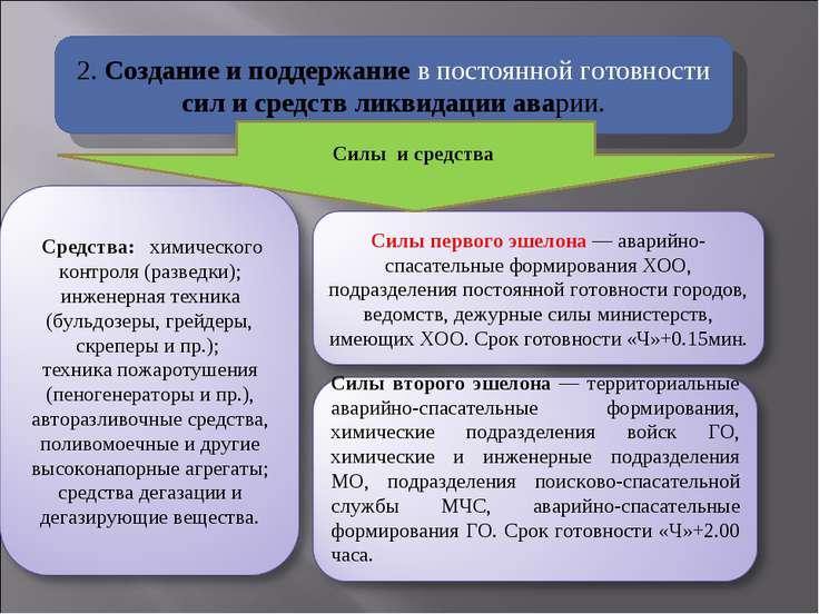 2. Создание и поддержание в постоянной готовности сил и средств ликвидации ав...