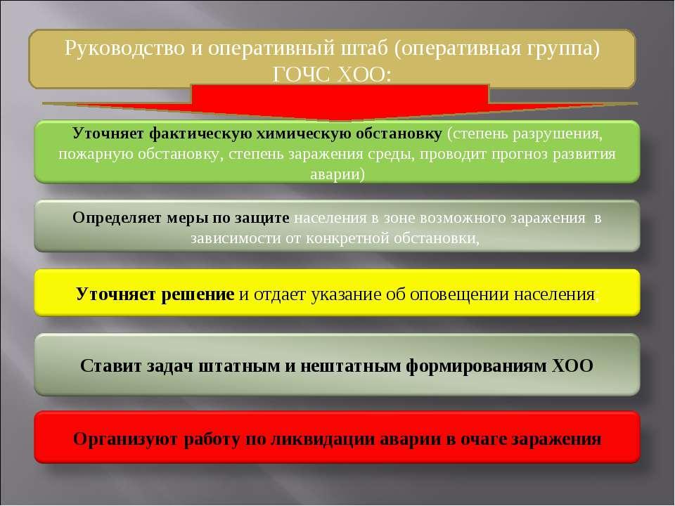 Руководство и оперативный штаб (оперативная группа) ГОЧС ХОО: