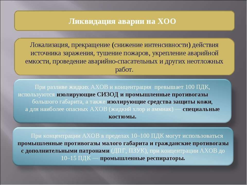 Ликвидация аварии на ХОО Локализация, прекращение (снижение интенсивности) де...