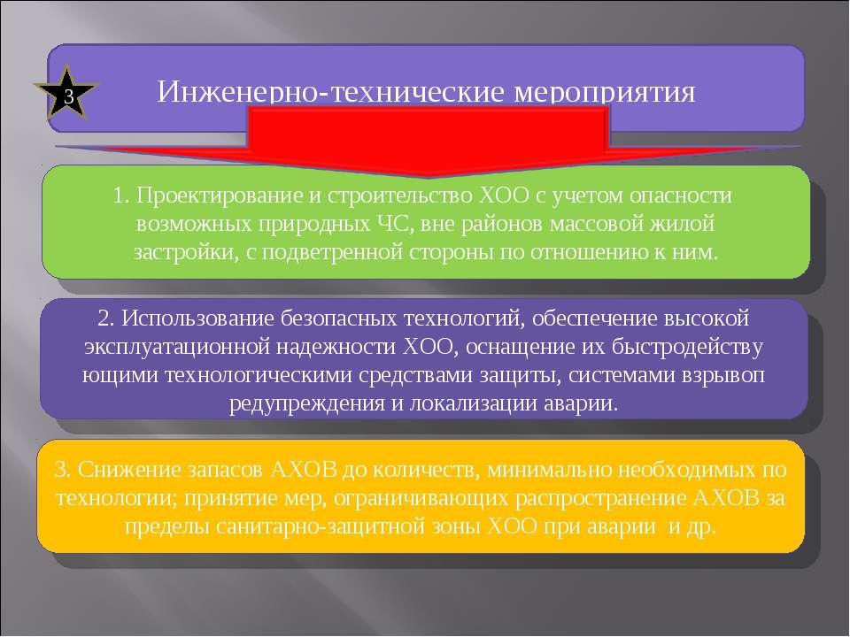 Инженерно-технические мероприятия 3 1. Проектирование и строительство ХОО с у...