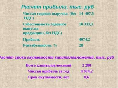 Расчёт прибыли, тыс. руб Расчёт срока окупаемости капиталовложений, тыс. руб ...
