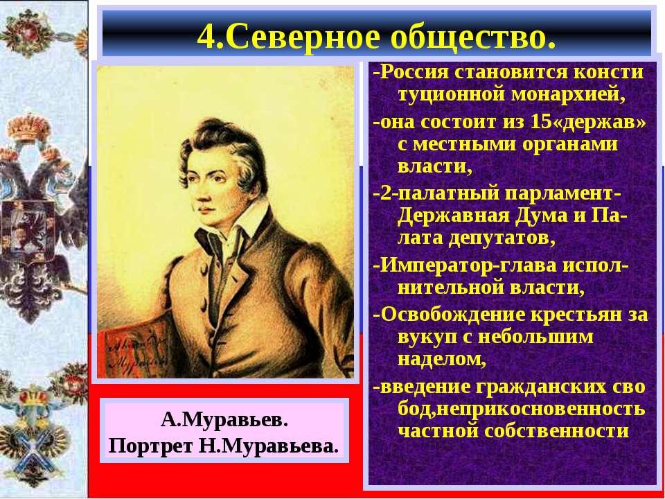-Россия становится консти туционной монархией, -она состоит из 15«держав» с м...