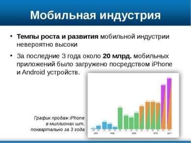 Мобильная индустрия Темпы роста и развития мобильной индустрии невероятно выс...